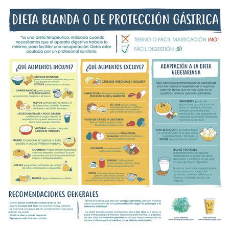 Aitor Sanchez Lucia Martinez Diet Soft Opt
